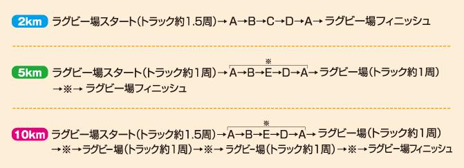 コース図テキスト